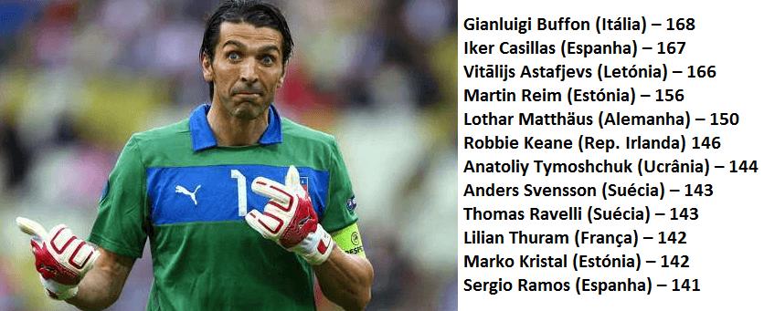 Verratti em destaque no jogo 1000 de Buffon  Silva f0d8c1c49137a