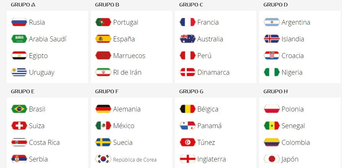 Rússia com sorteio muito favorável  Argentina no grupo mais equilibrado 6595567b3919b