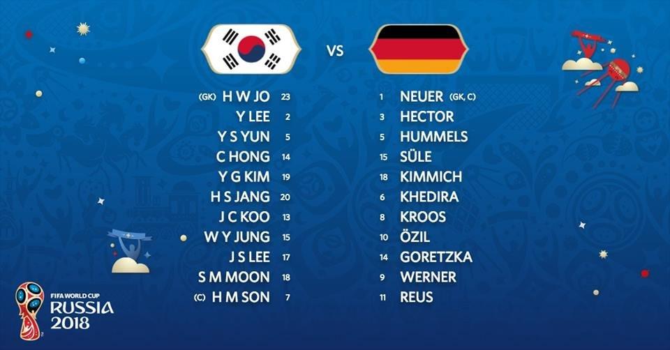 44bf9944bd5b3 Coreia do Sul 2-0 Alemanha (Kim Young-Gwon 90 +2 e Son Heung-Min 90 +6) ...